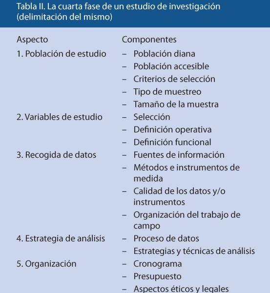 Aspectos Metodológicos Básicos En Investigación