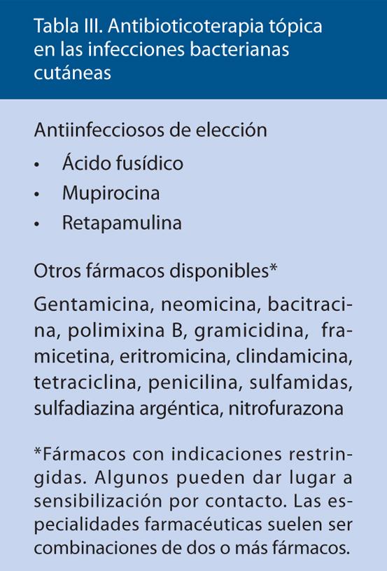 Tabla III. Antibioticoterapia tópica en las infecciones bacterianas cutáneas