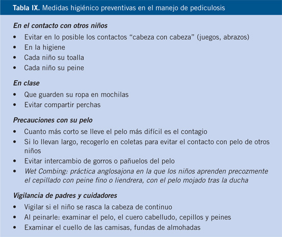 tratamiento chinches pdf