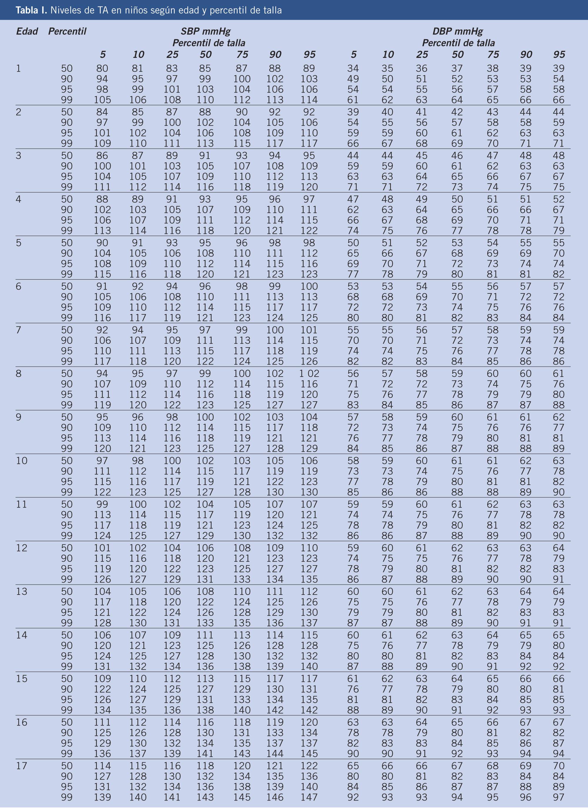 hidrocefalia de presion normal pdf