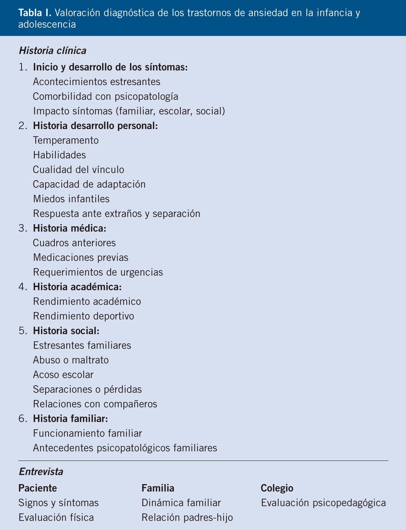 micción frecuente trastorno de ansiedad generalizada
