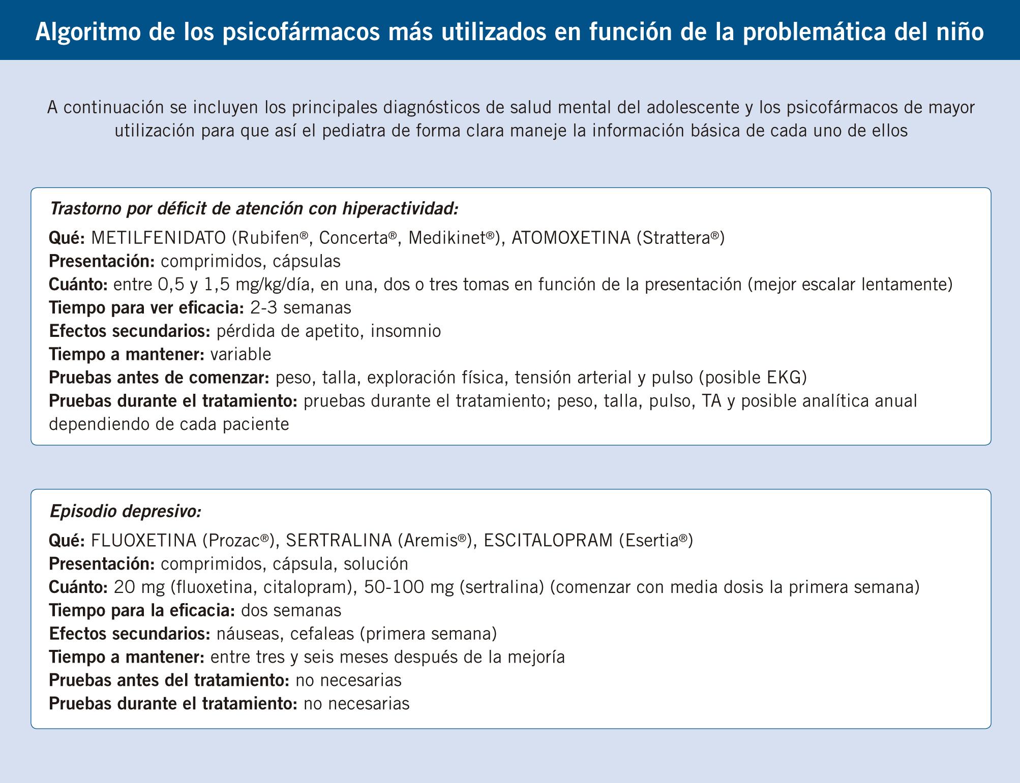 Publicación 2012 12