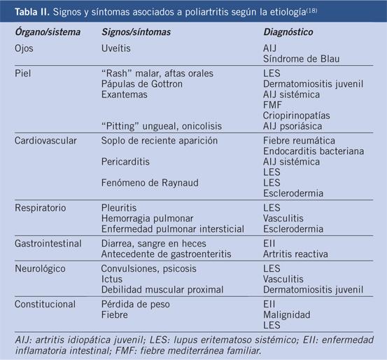 Que aceptar a la osteocondrosis sheynogo del departamento para la debilitación de los músculos