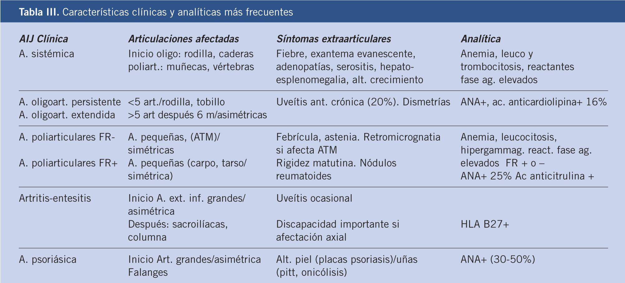 analgesicos esteroideos y no esteroideos