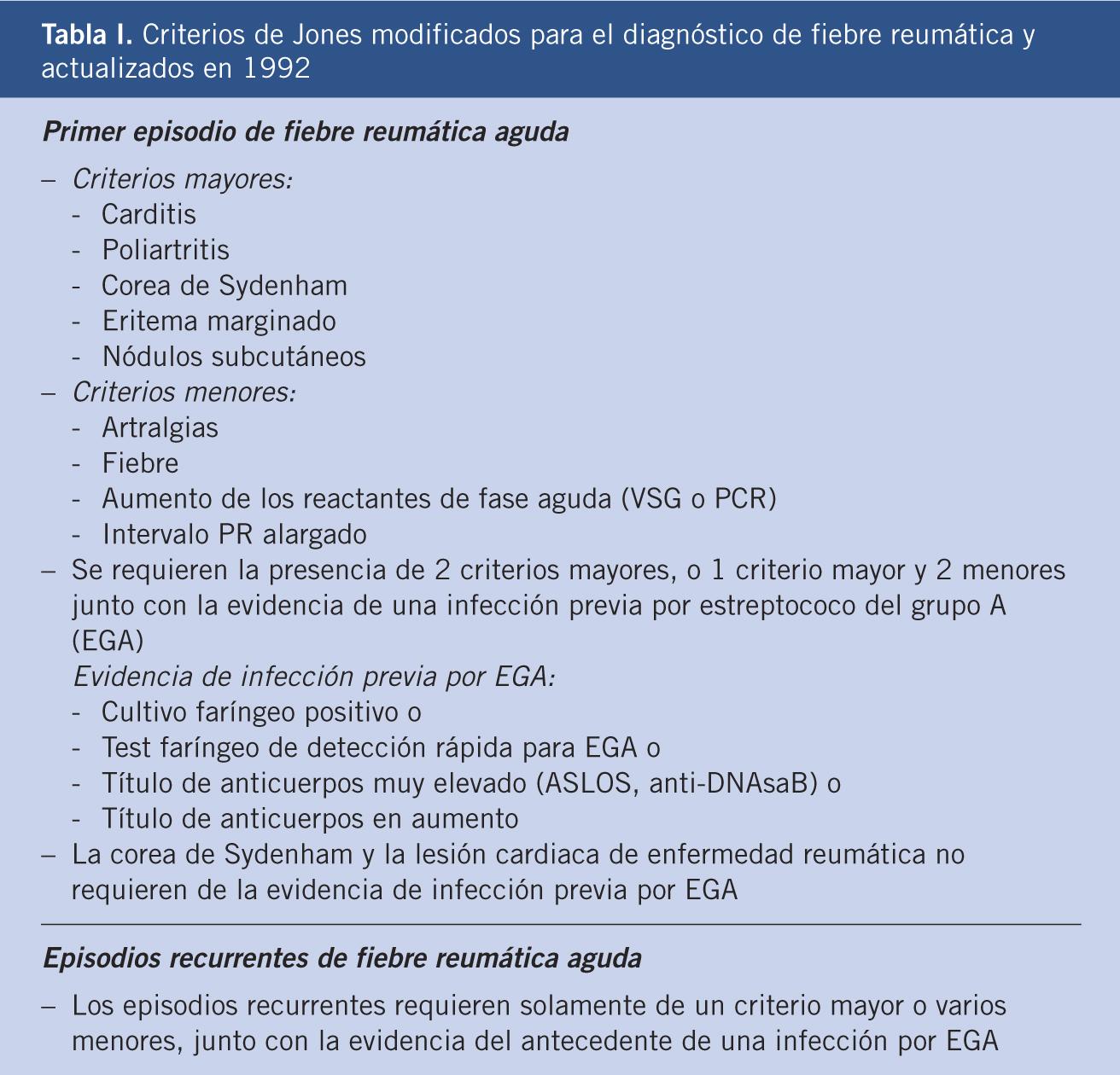 sintomas de fiebre reumatica en hombres