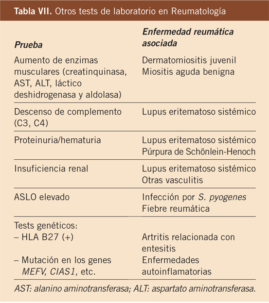 diabetes juvenil diagnóstico erróneo de lupus