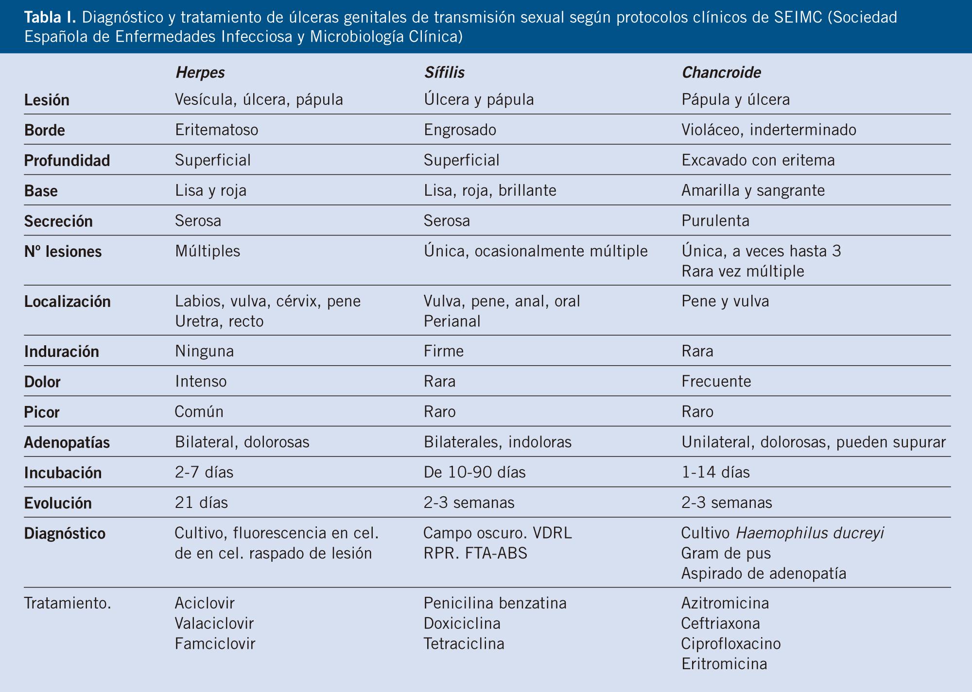 prostatitis mucosa amarilla