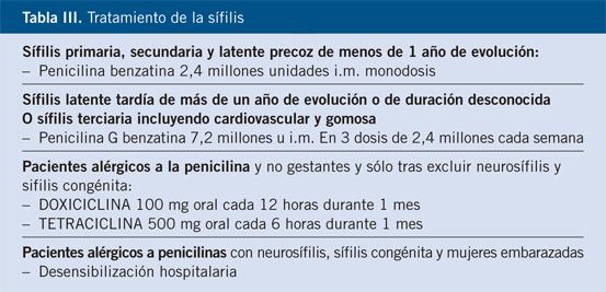 Frases De Prevencion De La Sifilis: Index Of /wp-content/uploads/2013/xvii03/03