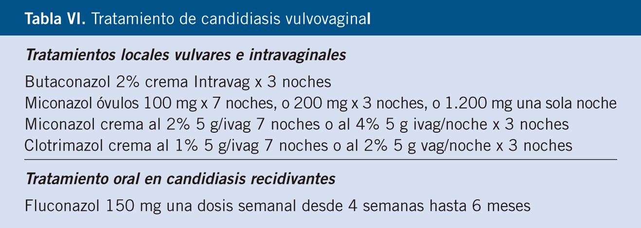 uretritis pediatria slideshare