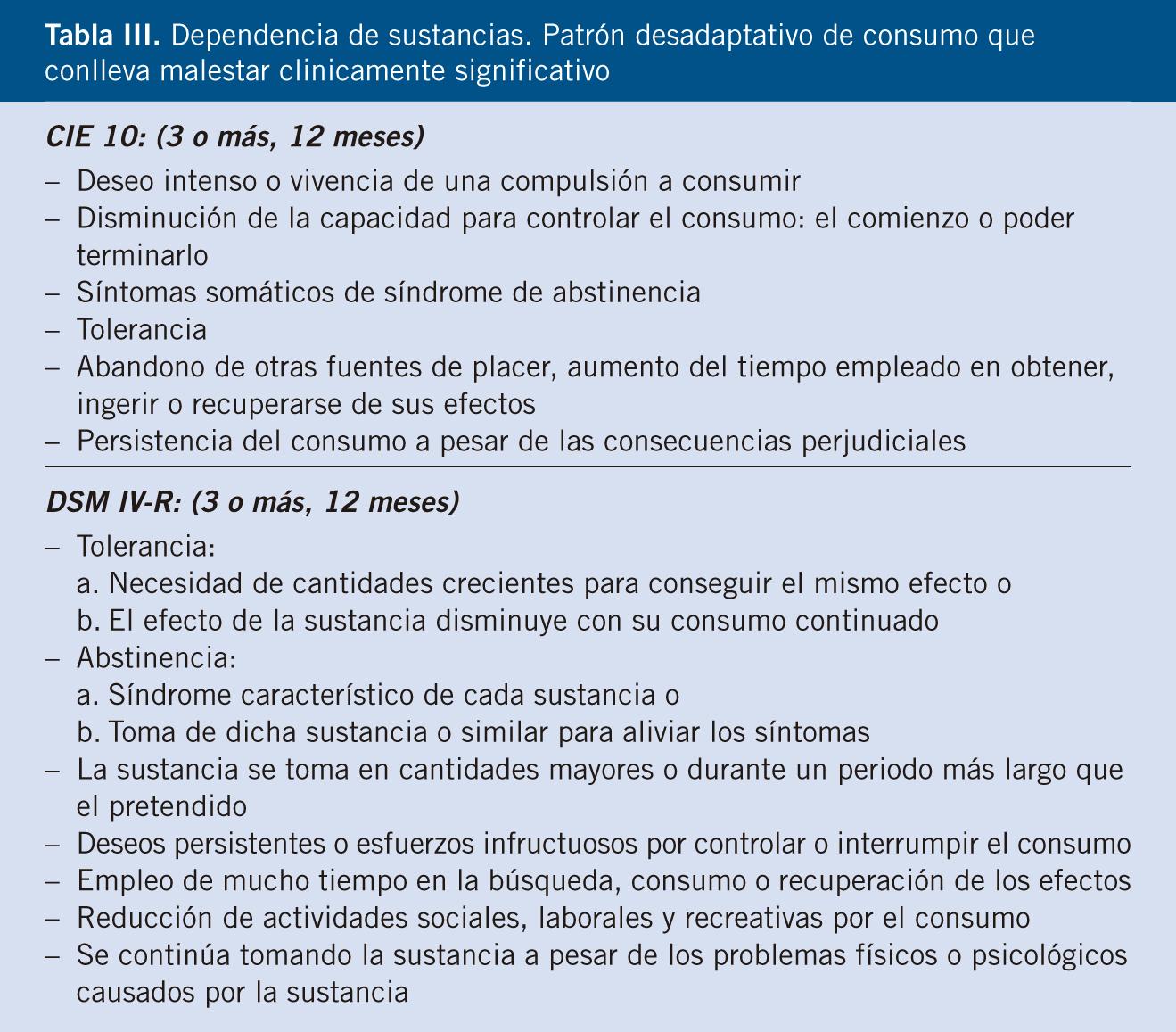 ICD 10 disfunción sexual relacionada con las drogas