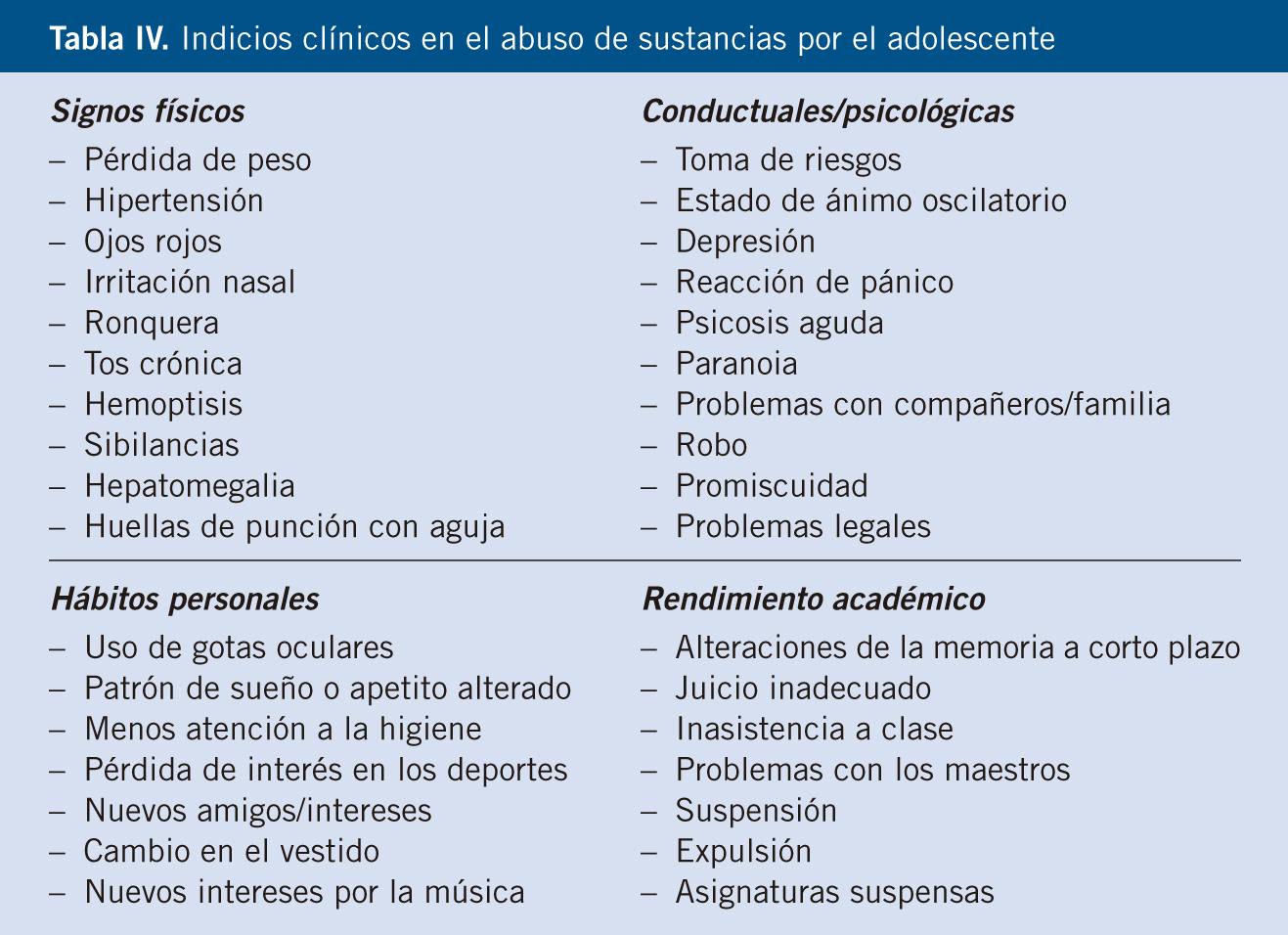 Consumo De Tabaco Alcohol Y Drogas En La Adolescencia