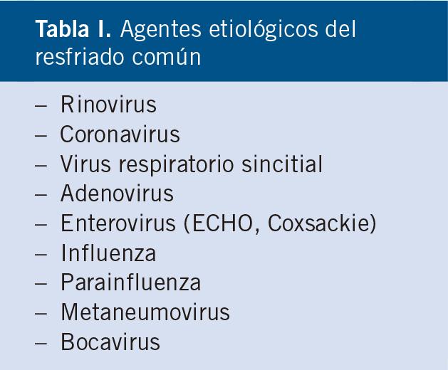 Infecciones De Vías Respiratorias Altas 1 Resfriado Común
