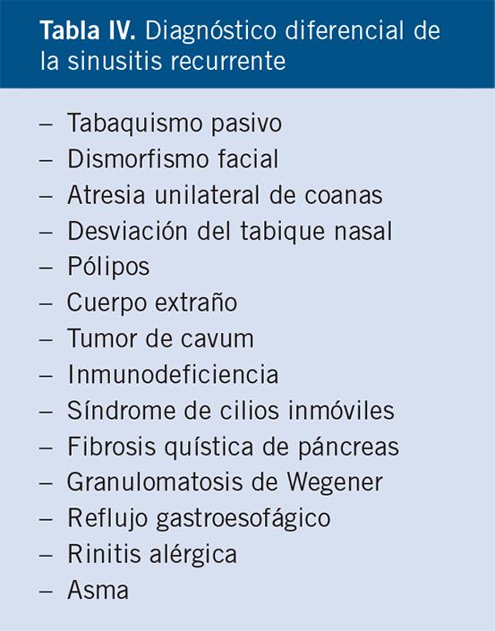 hipertrofia de cornetes emedicina diabetes