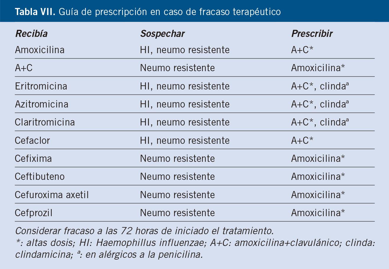 meningoencefalitis tuberculosa corticosteroides contraindicaciones