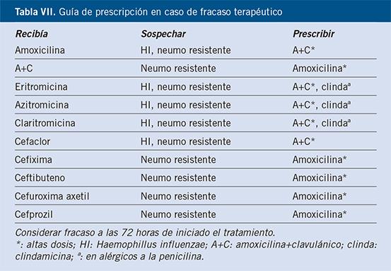 laringomalacia en bebés emedicina diabetes