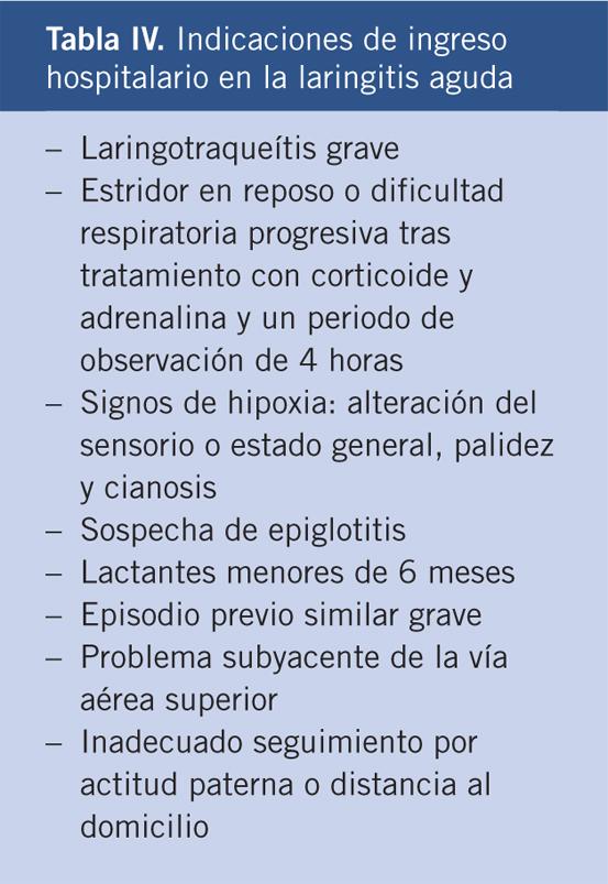 corticosteroides inhalados dosis