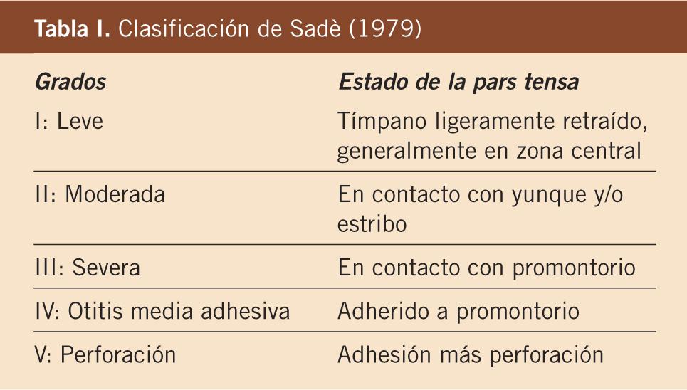 antiinflamatorios no esteroideos nombres comerciales