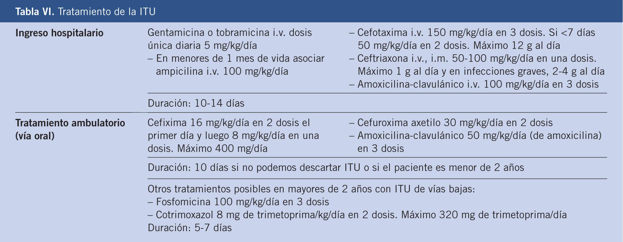 ciprofloxacin hydrochloride oral
