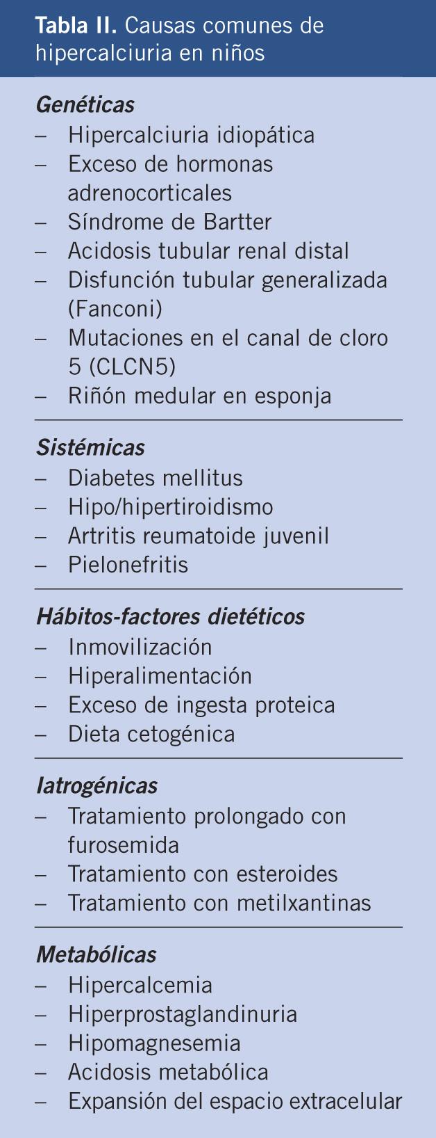 valor de referencia de acido urico en orina parcial