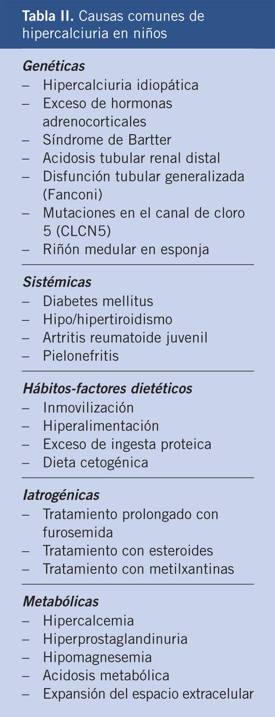 hipercalciurias con hipercalcemia