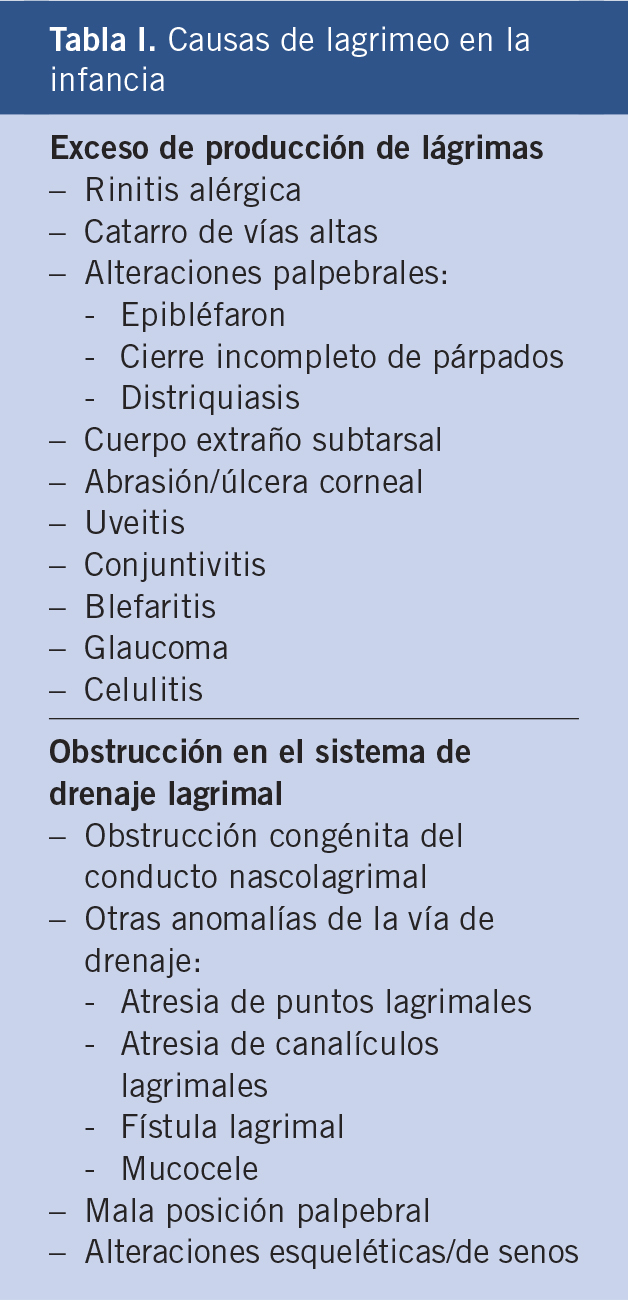 sintomas de exceso de esteroides
