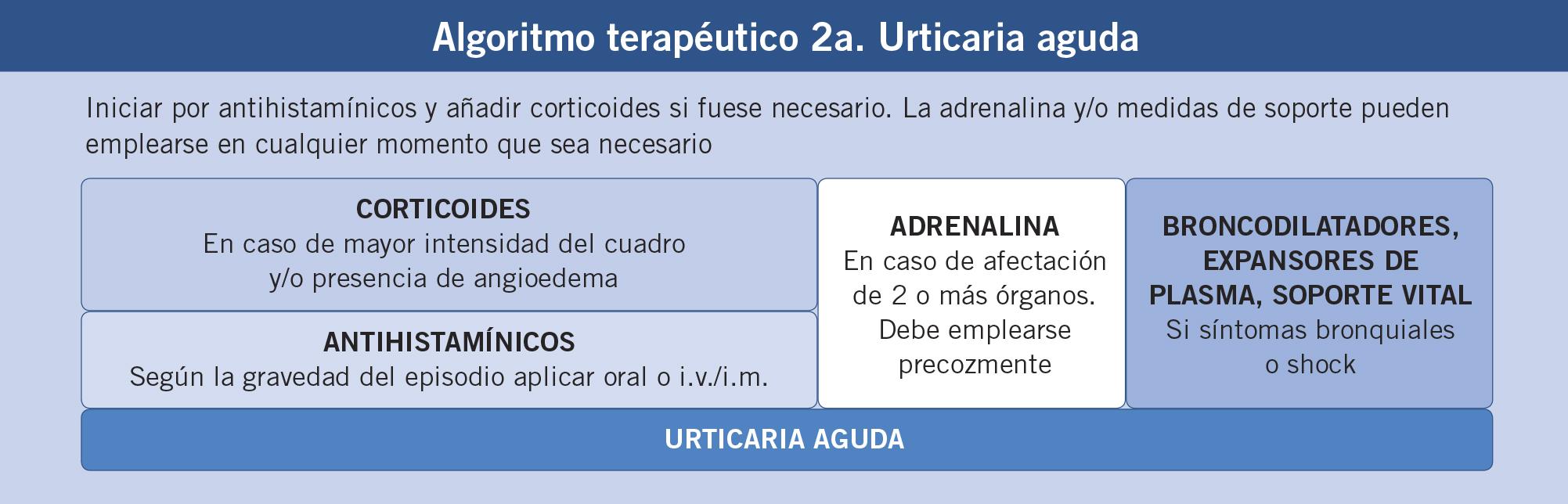 ejemplos de edema angioneurótico