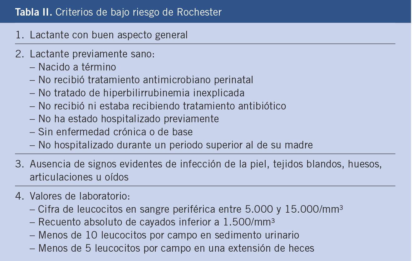 cuanto dura la fiebre en una infeccion urinaria
