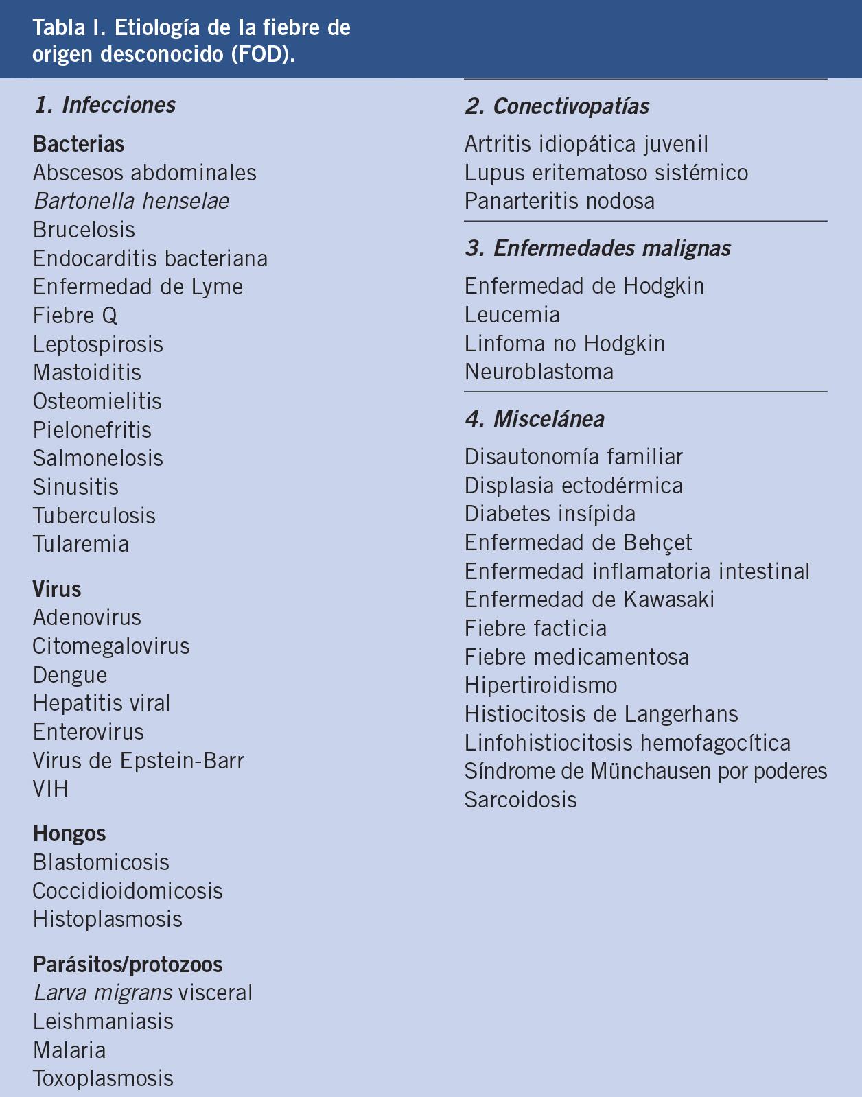 signos de diabetes juvenil en bebés
