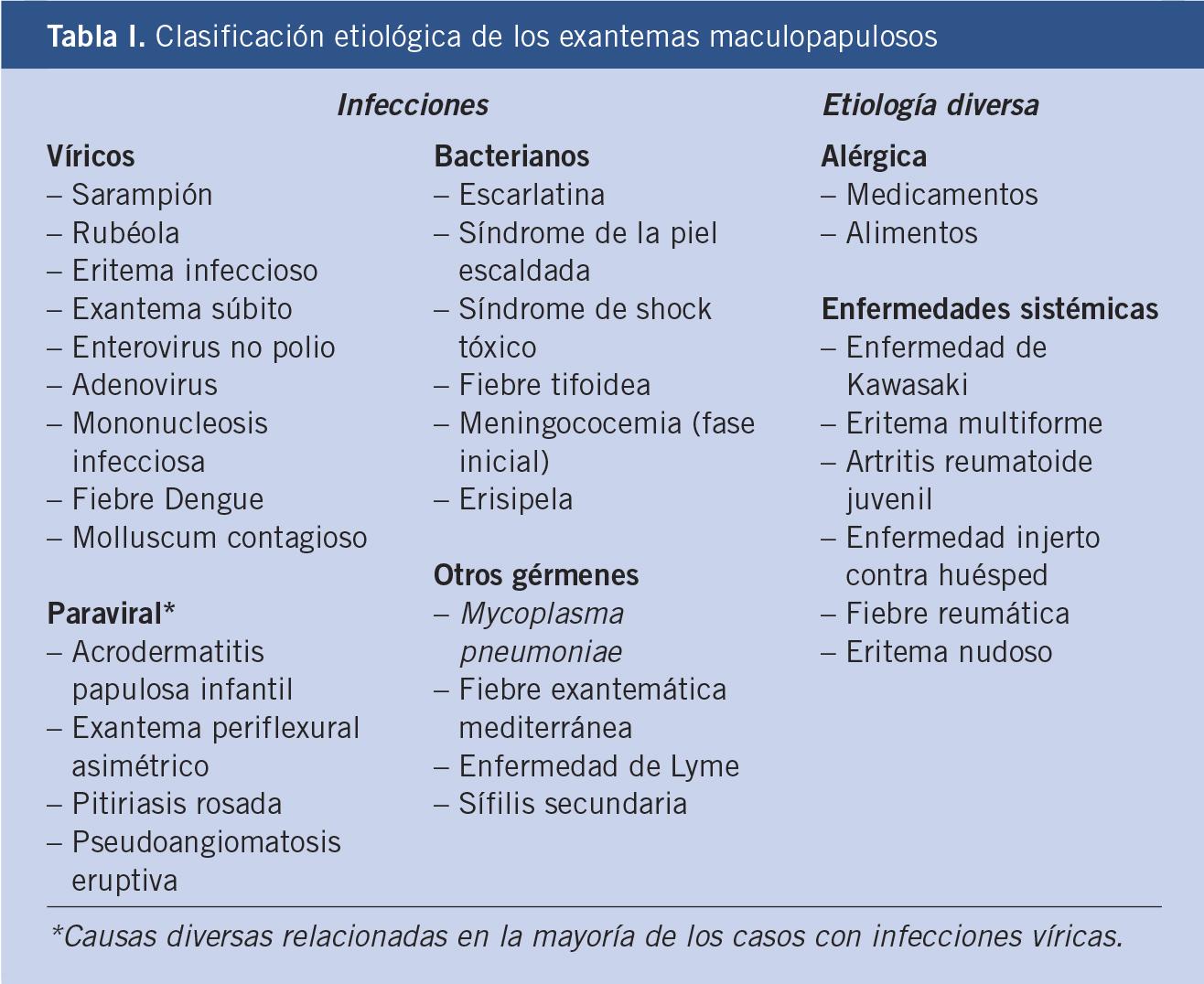 esteroides topicos y sistemicos