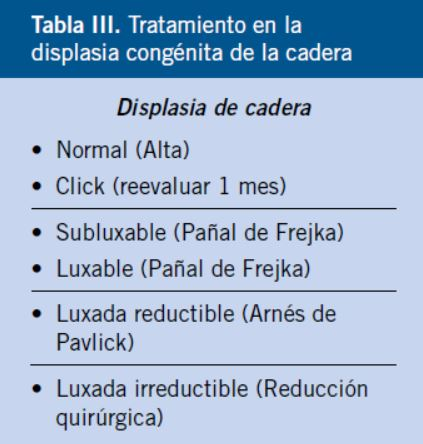Problemas ortopédicos en el recién nacido