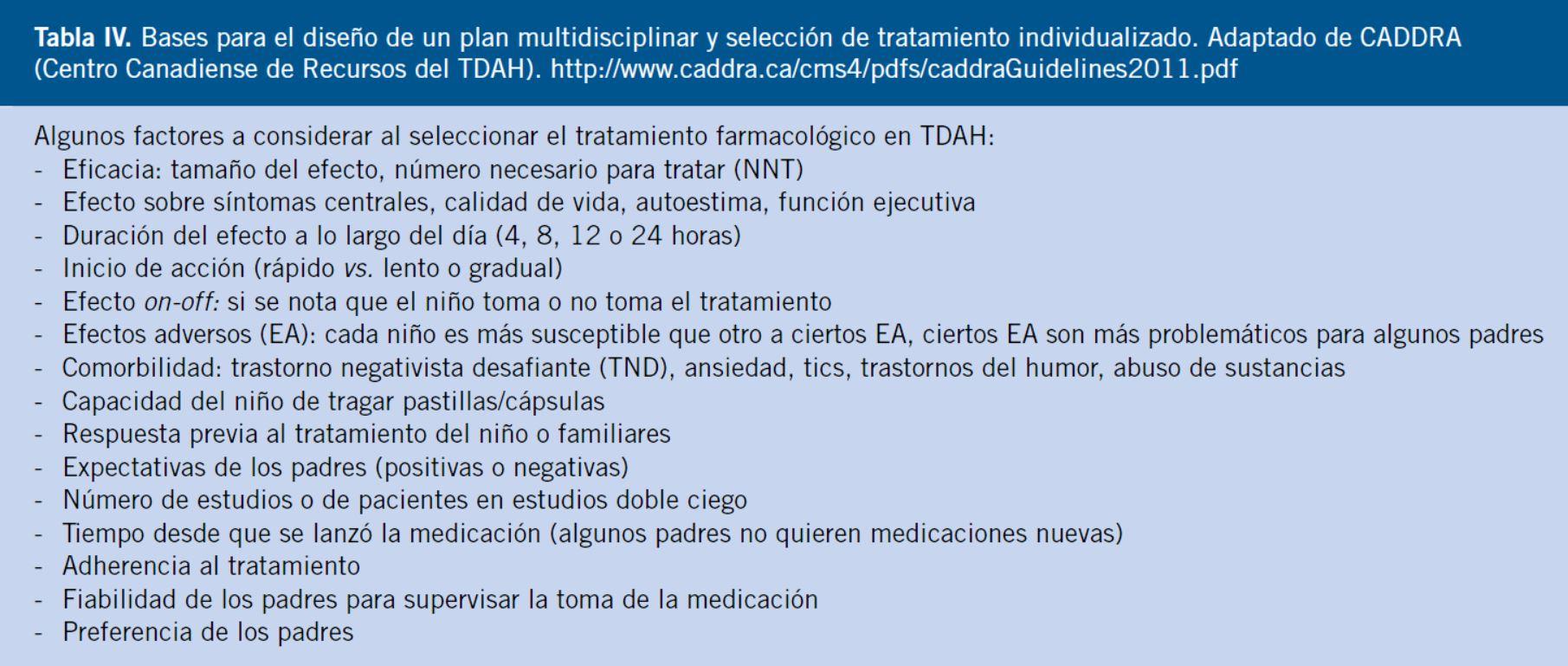 micción frecuente de medicamentos para el TDAH