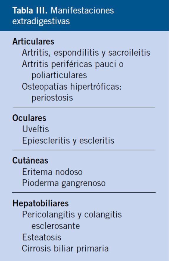 corticosteroides orales para el asma
