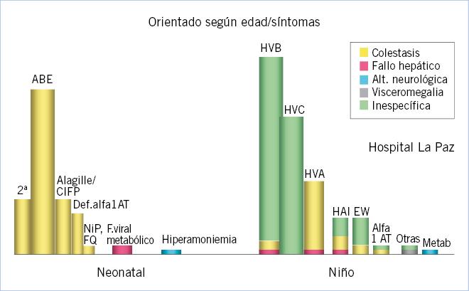 Hipertensión portal hepática extra