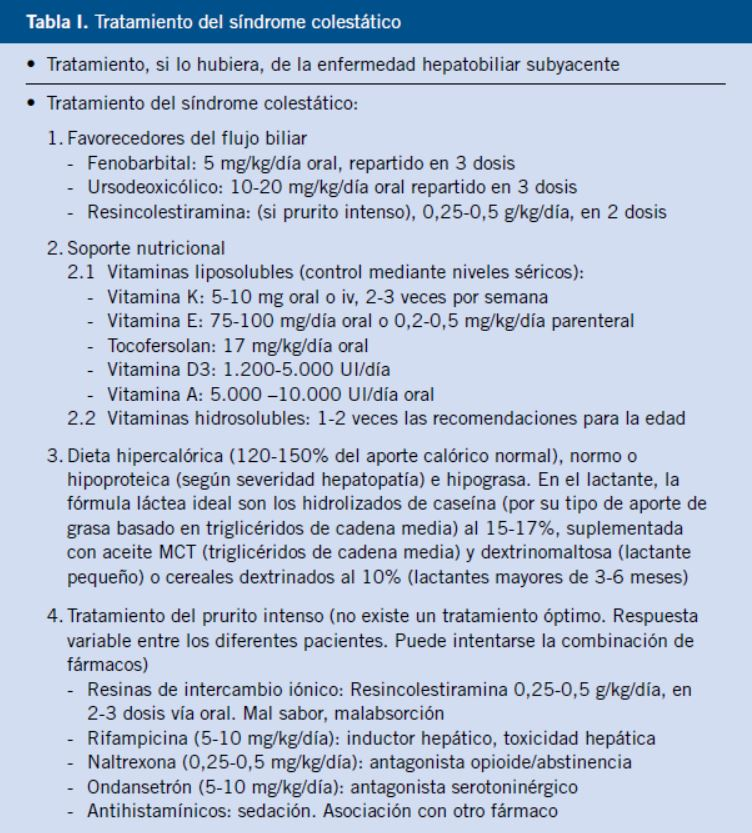 micropene pediatria pdf