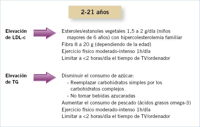 dieta de hipertensión intracraneal idiopática de ueds uworld