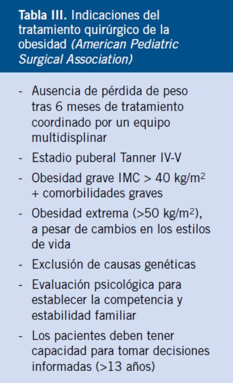 Factores protectores de la obesidad infantil