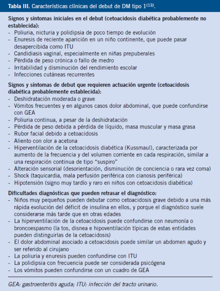 pautas de signos de referencia diabetes