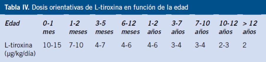 valores normales de tsh t3 y t4 en embarazo