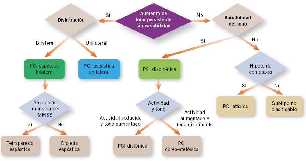 aldactone and prednisone