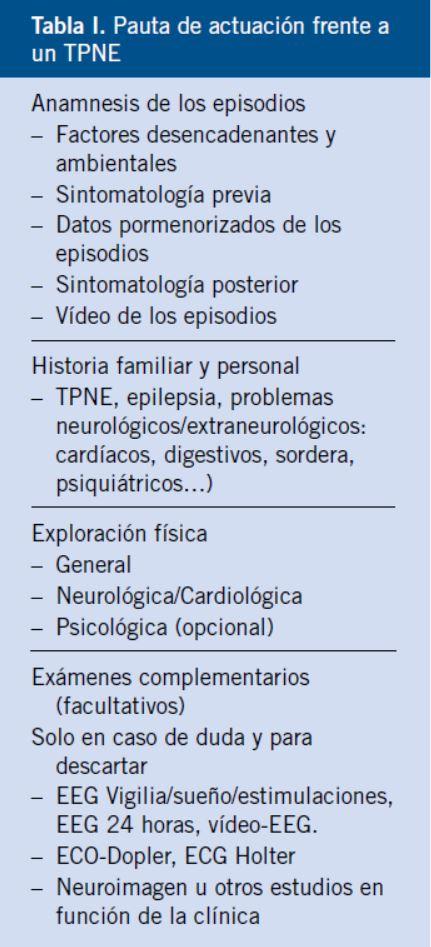 mioclonias benignas del lactante sintomas de diabetes