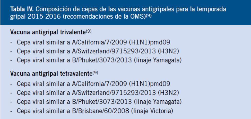 miositis viral aeped