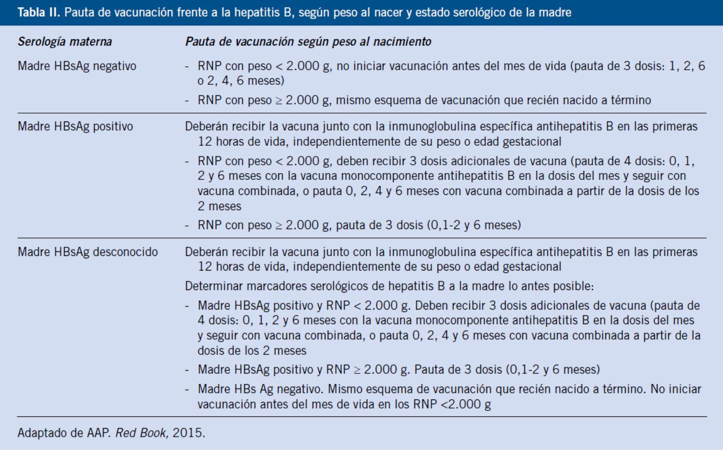 Residente de Pediatría del Hospital Universitario La Paz. **Residente
