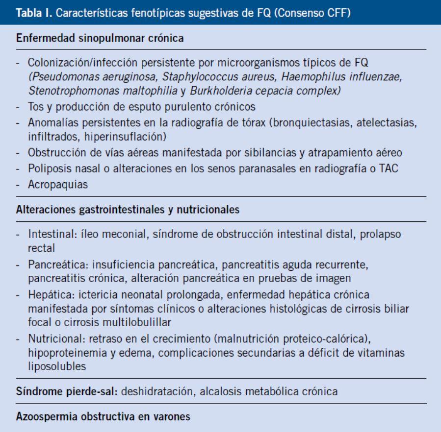 Insuficiencia respiratoria síntomas crónicos de diabetes