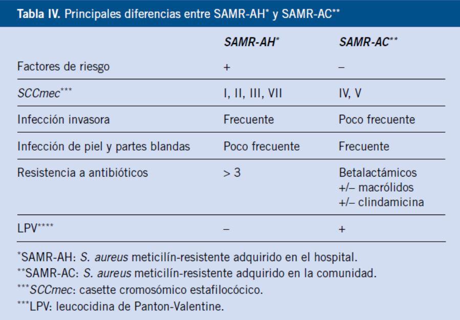 tratamiento farmacologico linfangitis