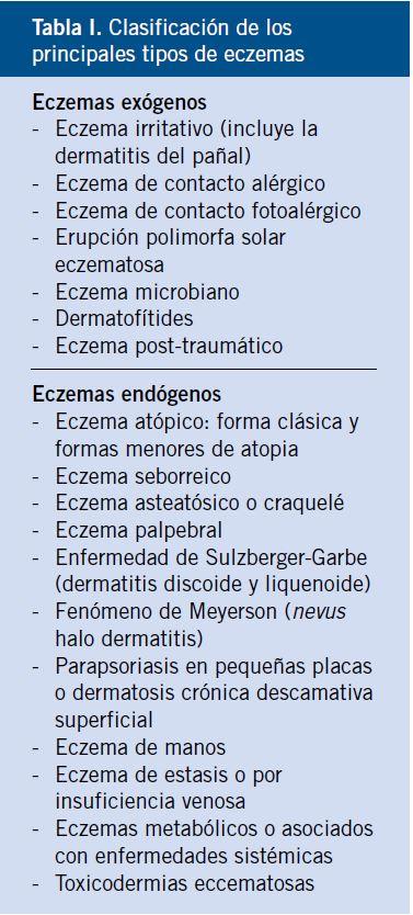 como se ve la eczema