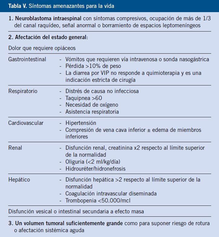 Tumor óseo hipertensión benigna o maligna