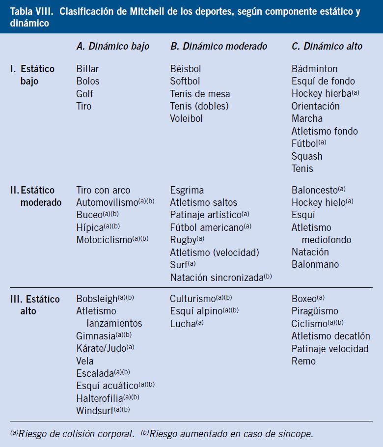 8vo comite de hipertension arterial lector de pdf