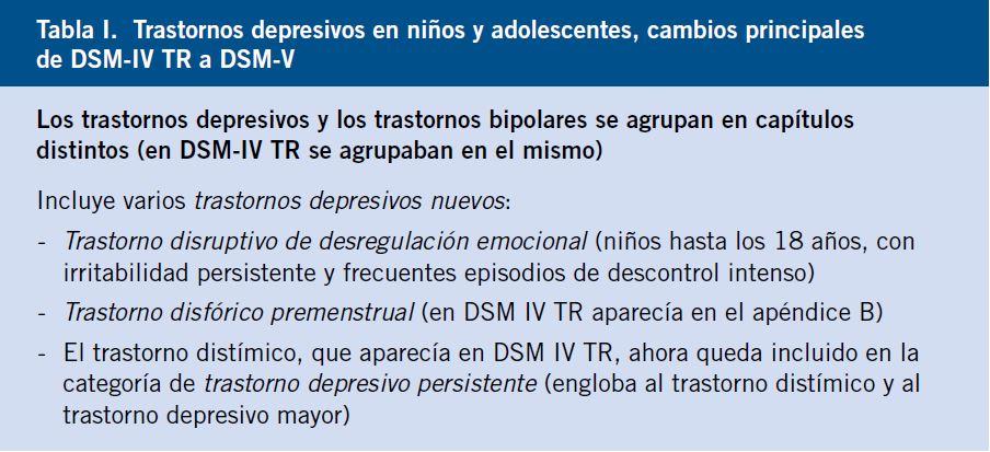 diabetes en niños prevalencia de depresión