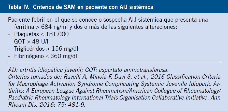 artritis reumatoide tierno mas comun