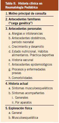síntomas de retrognatia de diabetes